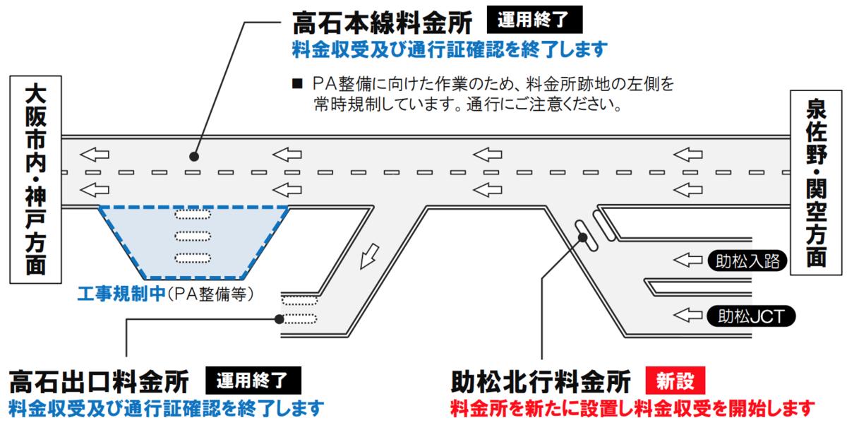 f:id:zakiyamatakashi:20200221221615p:plain