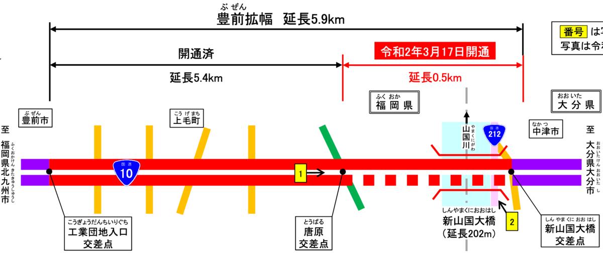 f:id:zakiyamatakashi:20200226233819p:plain