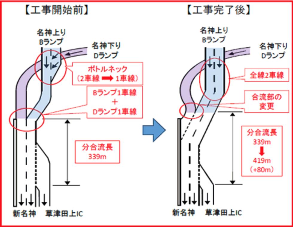 f:id:zakiyamatakashi:20200226235350p:plain
