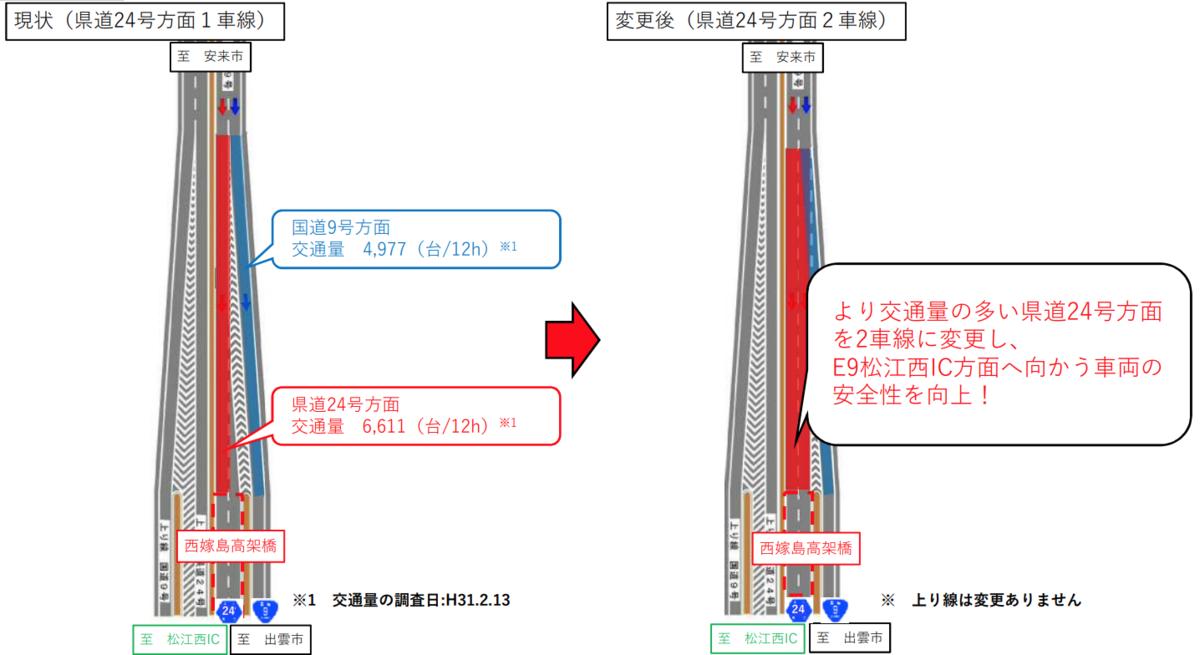 f:id:zakiyamatakashi:20200309234725p:plain