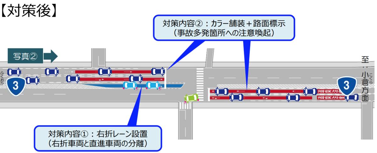 f:id:zakiyamatakashi:20200310000747p:plain