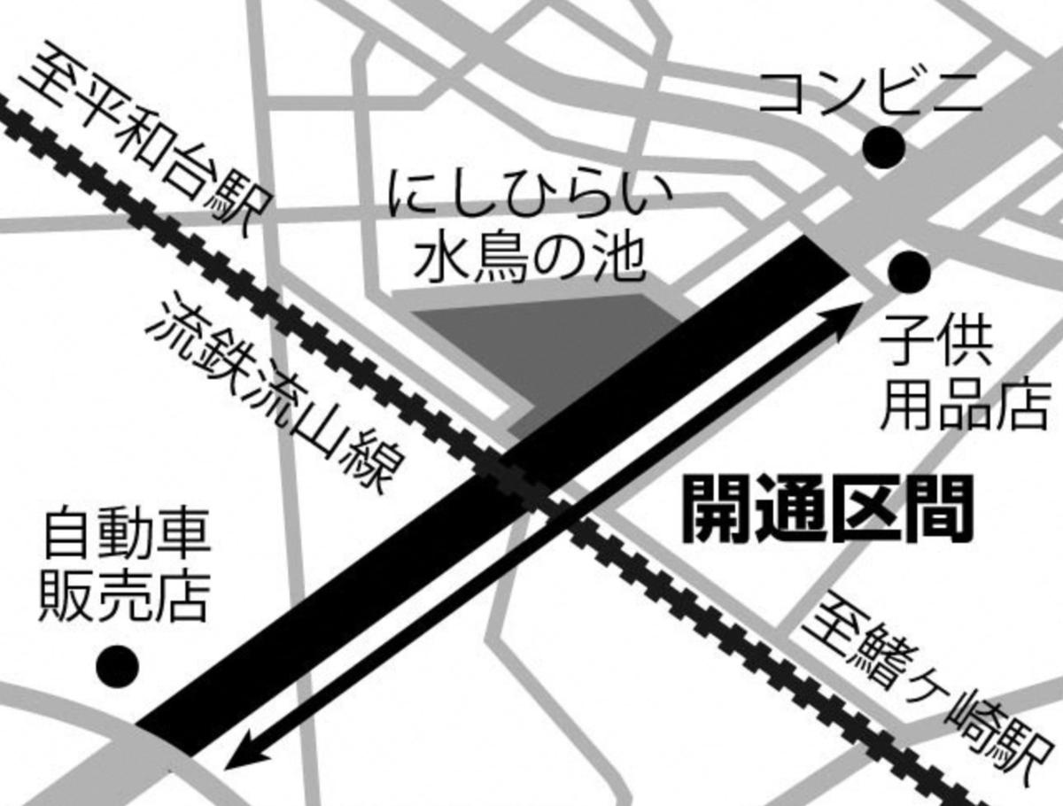 f:id:zakiyamatakashi:20200321212806p:plain