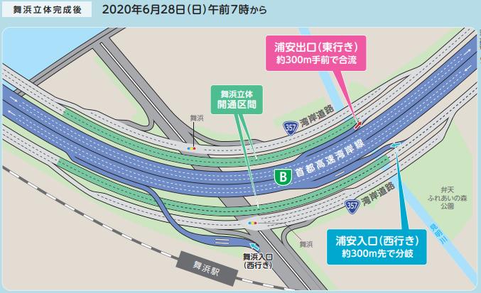 f:id:zakiyamatakashi:20200619144757p:plain