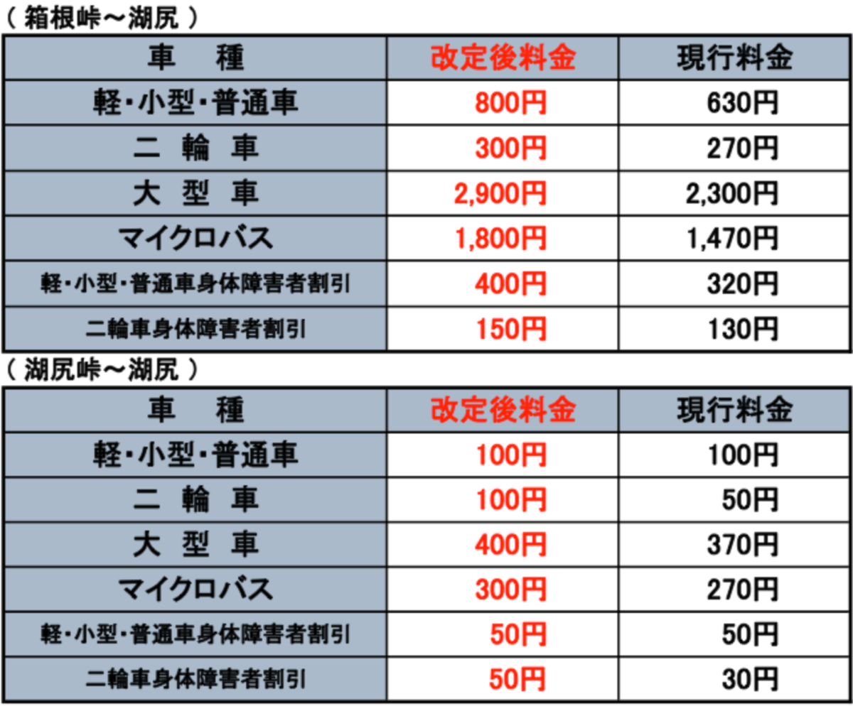 f:id:zakiyamatakashi:20200623215512p:plain