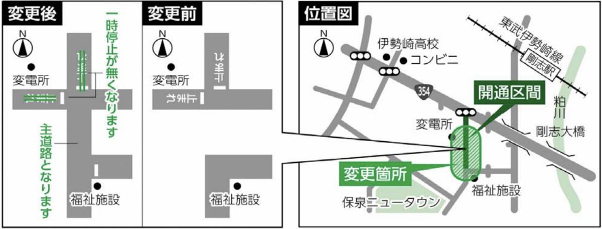 f:id:zakiyamatakashi:20201201212429p:plain