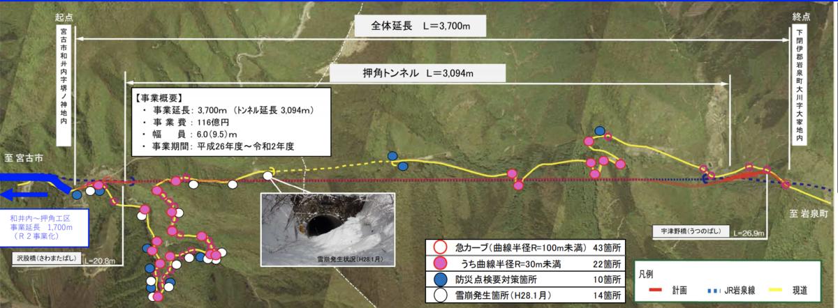 f:id:zakiyamatakashi:20201215193831p:plain