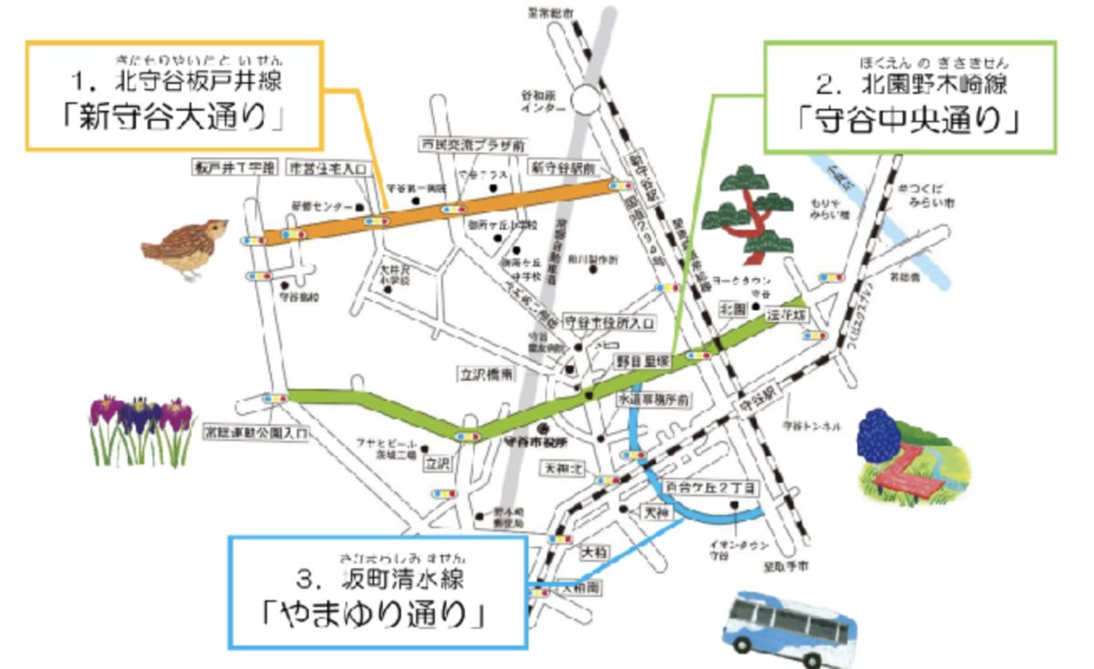 f:id:zakiyamatakashi:20210119204308p:plain
