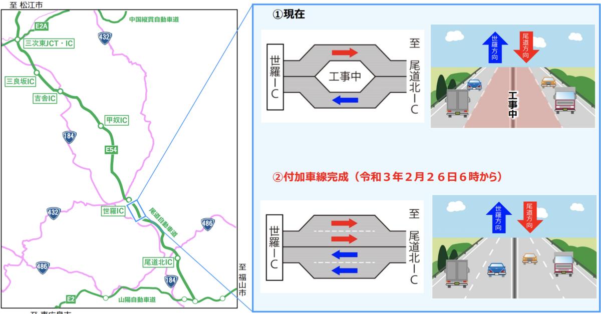 f:id:zakiyamatakashi:20210206123717p:plain
