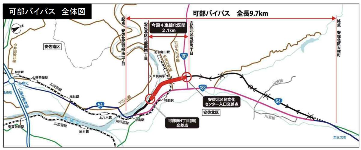f:id:zakiyamatakashi:20210206124949p:plain