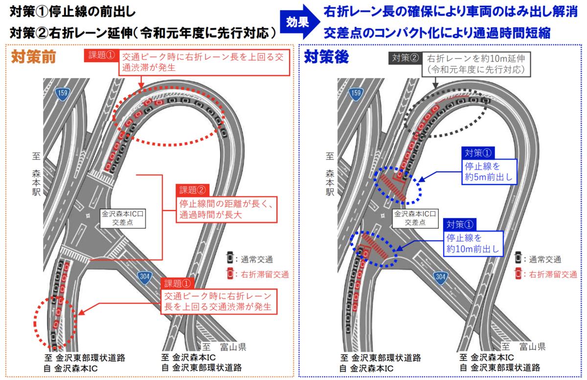 f:id:zakiyamatakashi:20210218204501p:plain