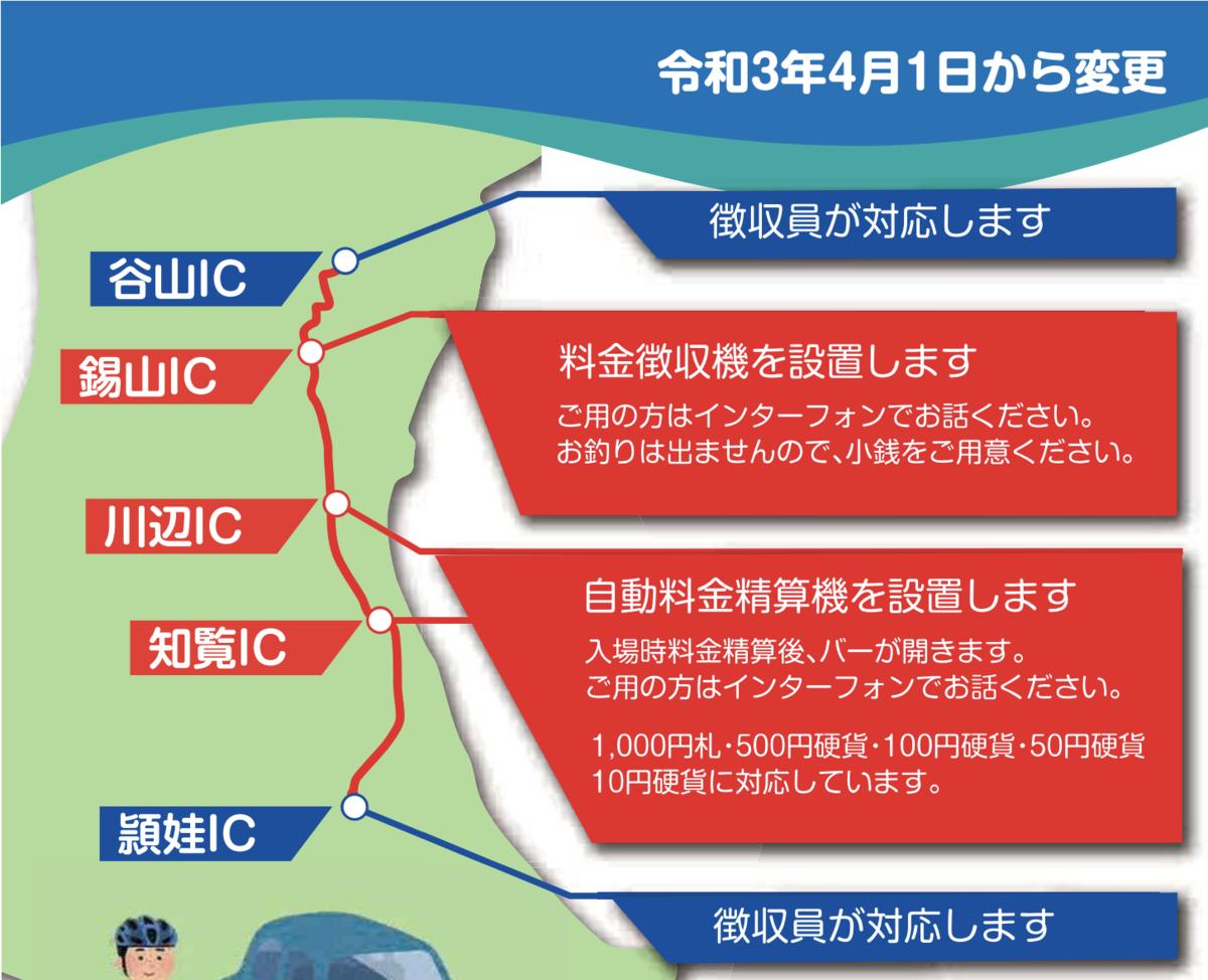 f:id:zakiyamatakashi:20210301210537p:plain
