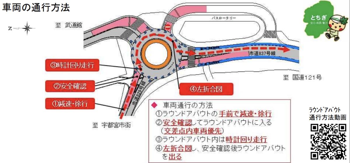 f:id:zakiyamatakashi:20210313094121p:plain