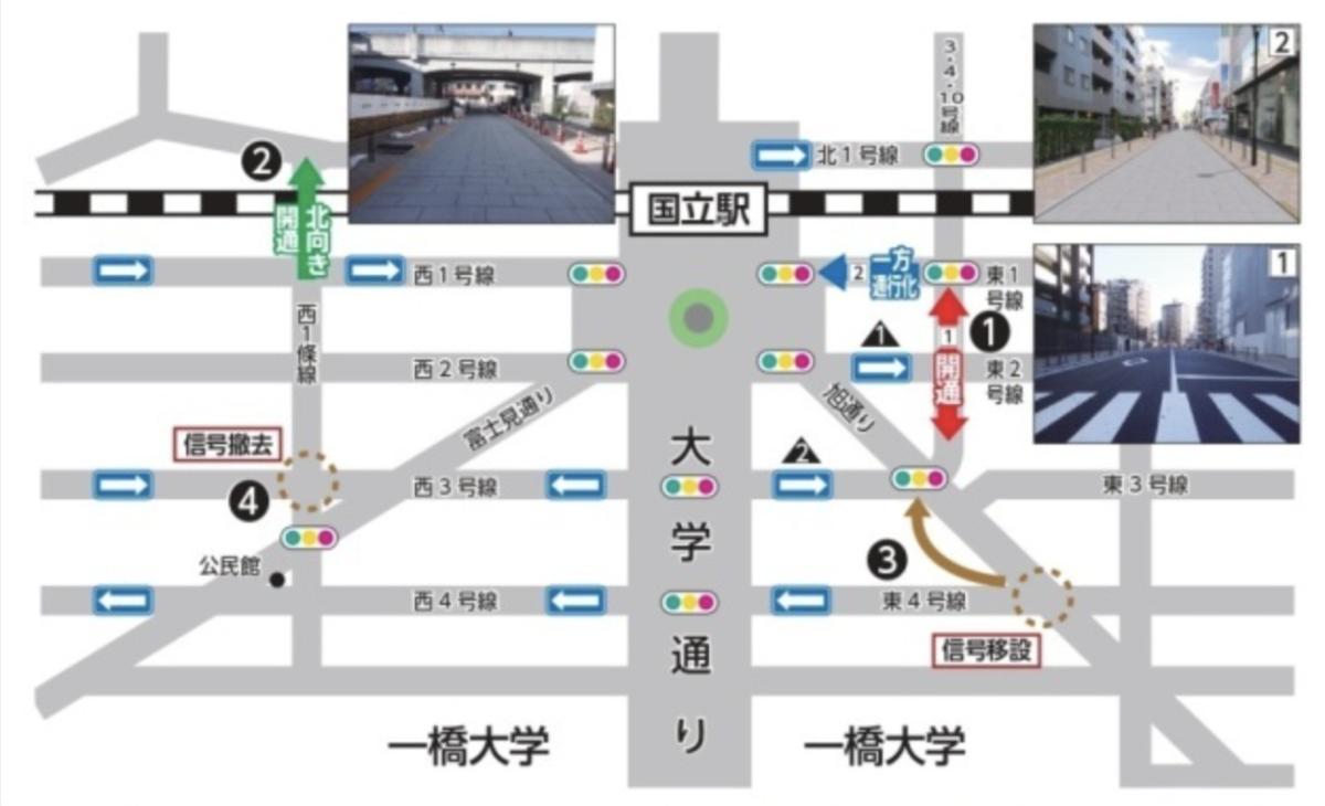 f:id:zakiyamatakashi:20210318214437p:plain