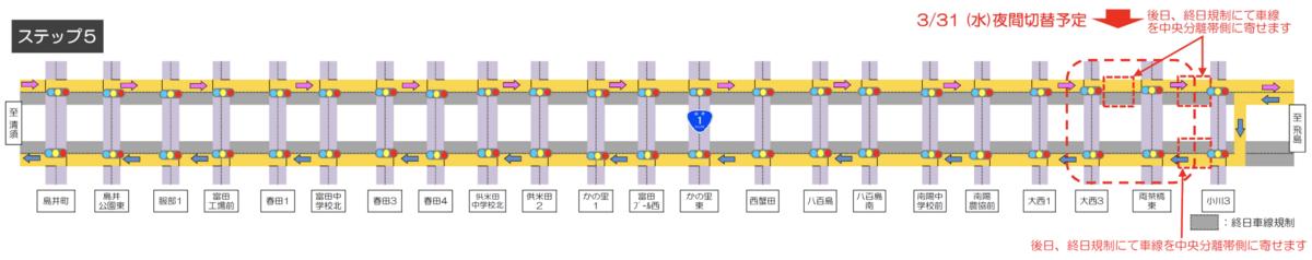 f:id:zakiyamatakashi:20210320205304p:plain