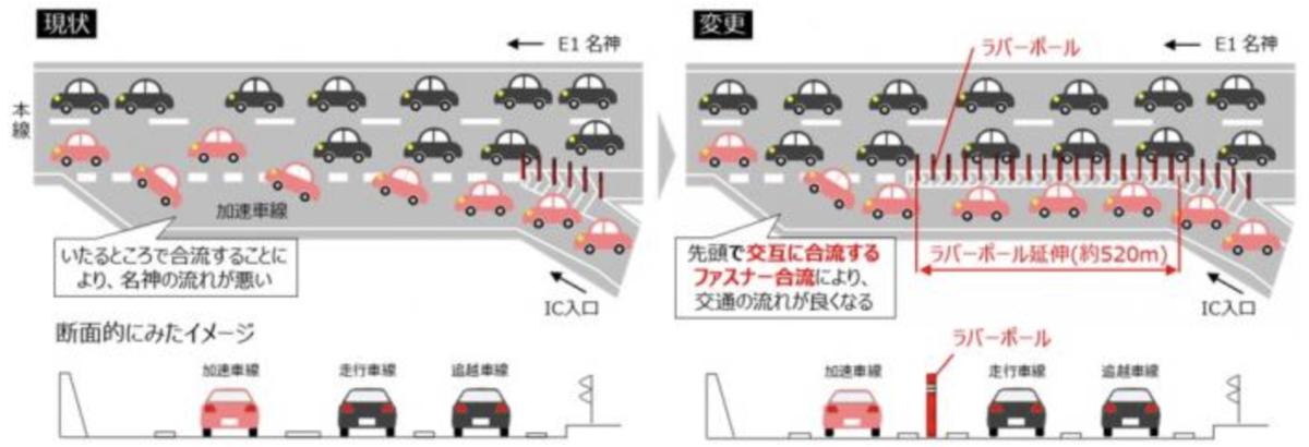 f:id:zakiyamatakashi:20210324210508p:plain