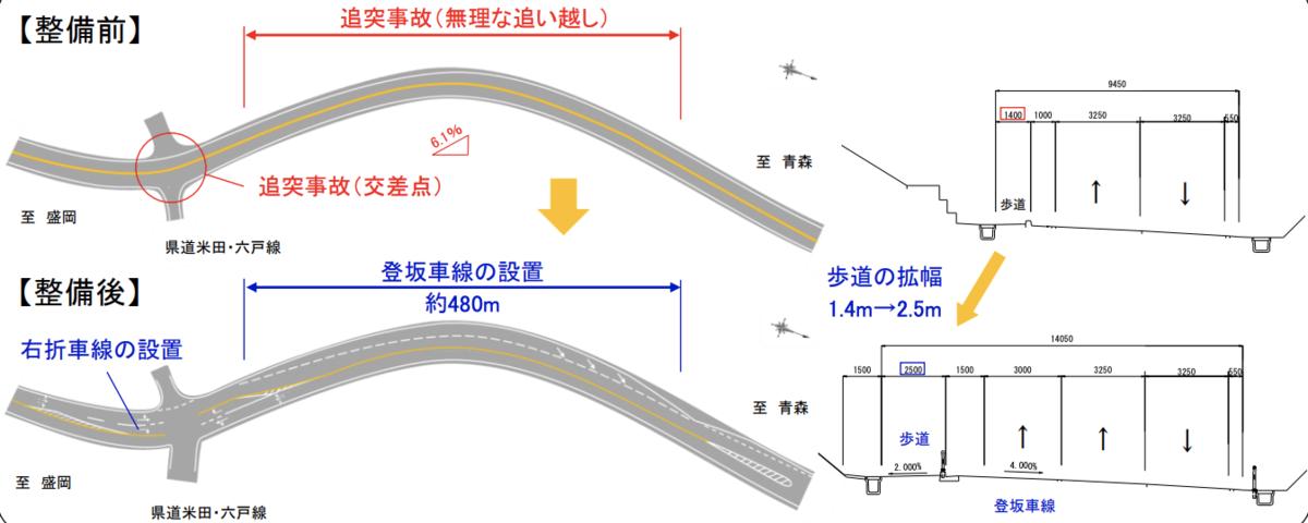f:id:zakiyamatakashi:20210331212633p:plain