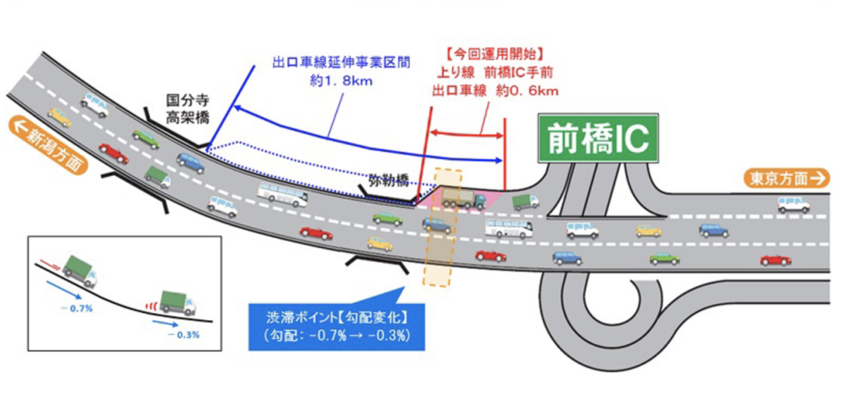 f:id:zakiyamatakashi:20210403192837p:plain