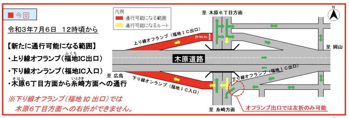 f:id:zakiyamatakashi:20210702202145p:plain