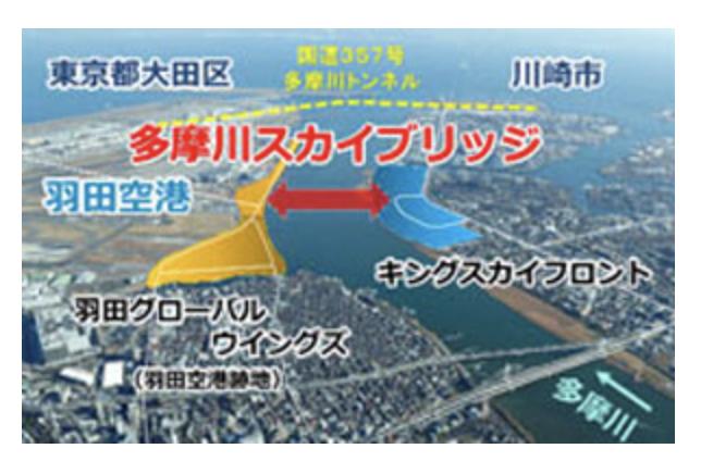 f:id:zakiyamatakashi:20210706202650p:plain