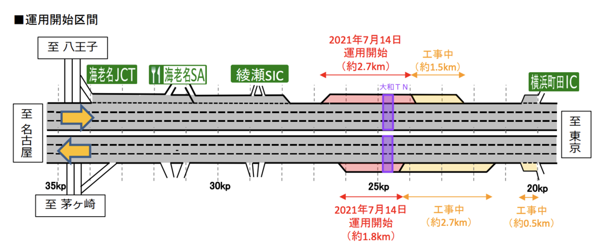 f:id:zakiyamatakashi:20210709202507p:plain
