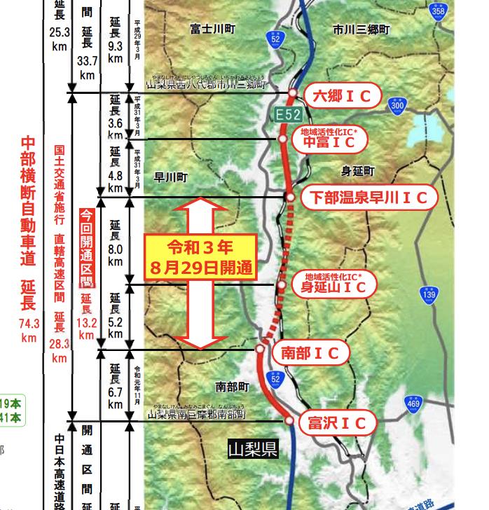 f:id:zakiyamatakashi:20210721203006p:plain