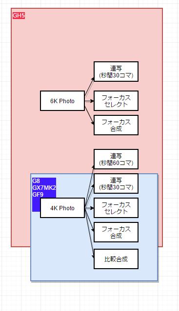 f:id:zakizine-jpn:20170607233322p:plain
