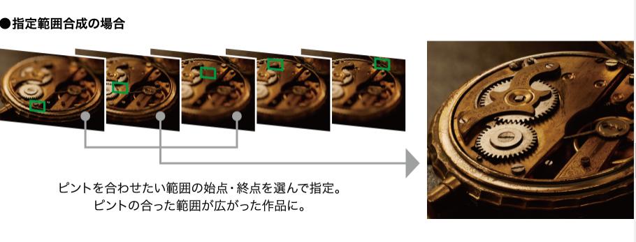 f:id:zakizine-jpn:20170802225304p:plain