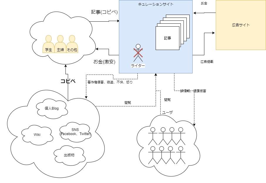 f:id:zakizine-jpn:20171018205836j:plain