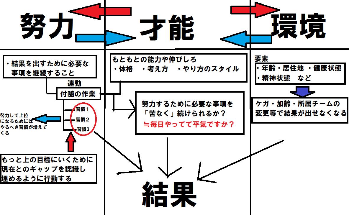 f:id:zakka10wasabi:20190319002420p:plain
