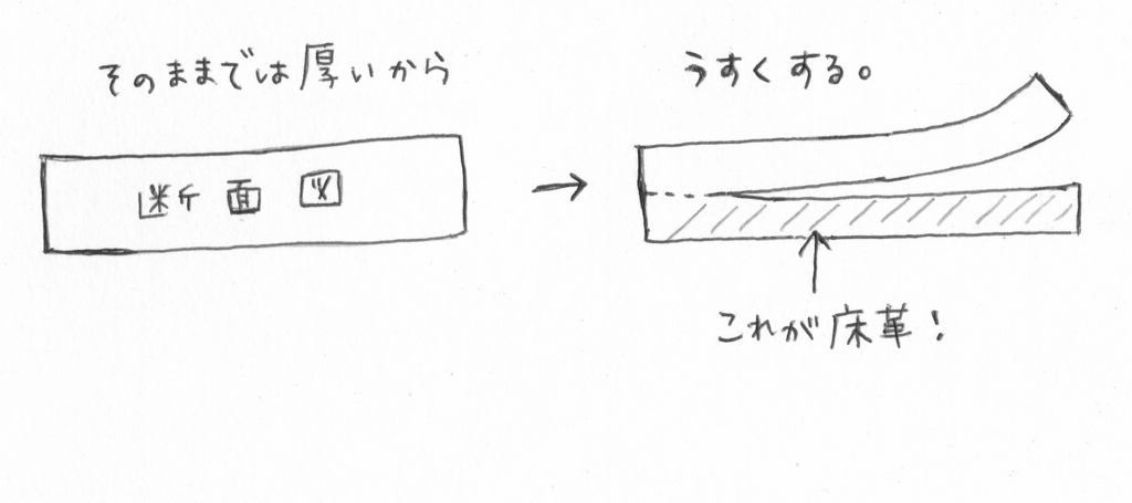f:id:zakkabakka:20171104104619j:plain