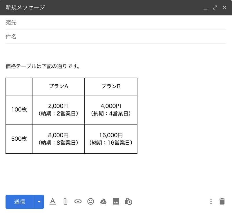 f:id:zakki_blog:20200321174005p:plain