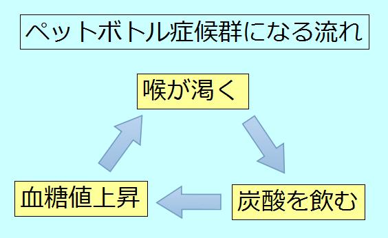 f:id:zakkiblog:20200124192724p:plain