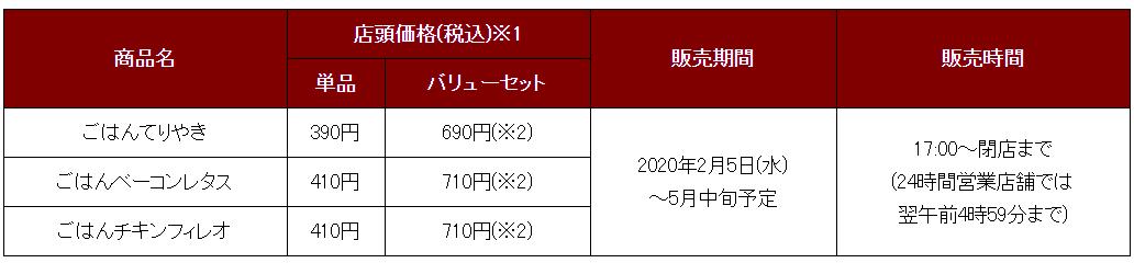f:id:zakkiblog:20200209054311p:plain