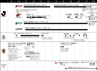 2015Jリーグ2ステージ制