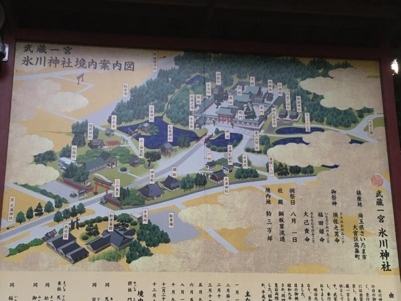 氷川神社境内地図