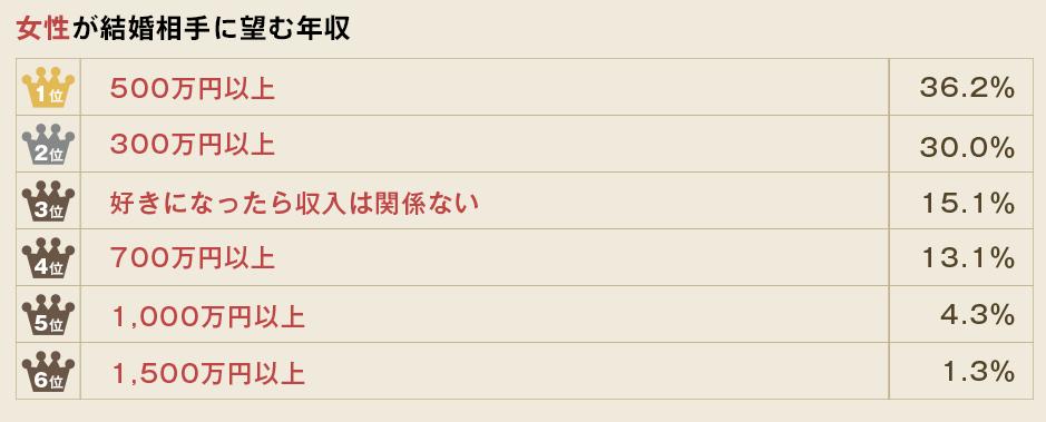 f:id:zakkiworkdiary:20180917204728p:plain