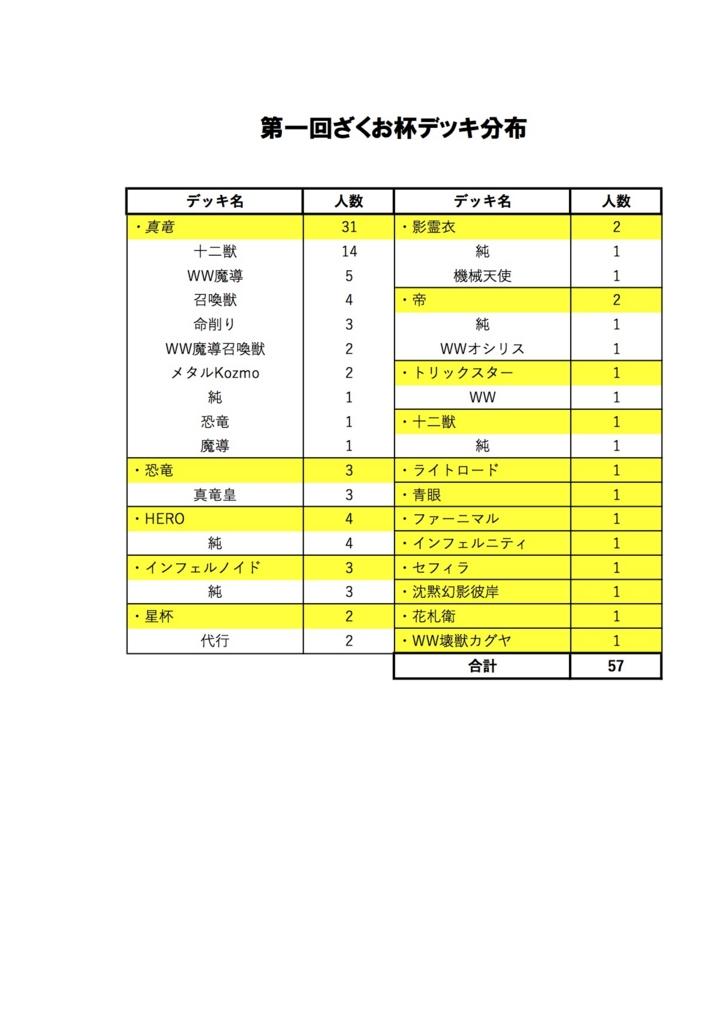 f:id:zakuo_cup:20170509095450j:plain