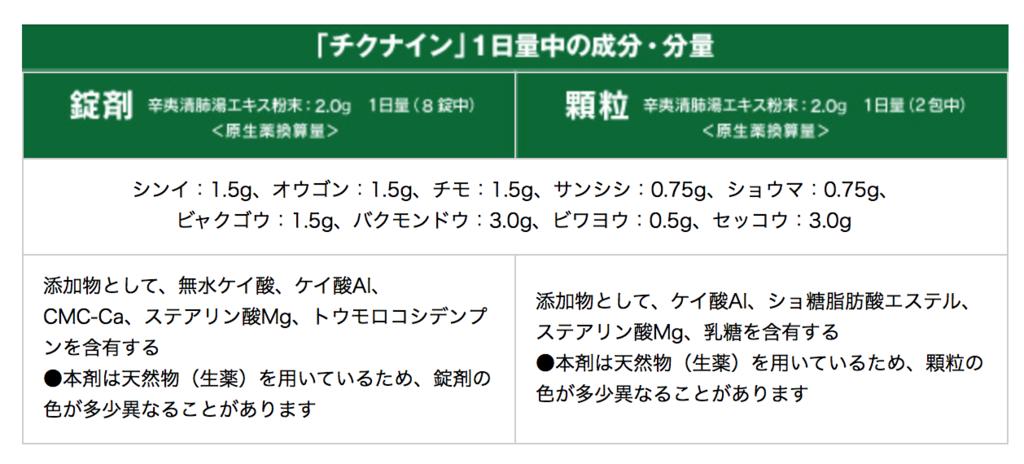 f:id:zamatsuyoshi:20190211222819p:plain