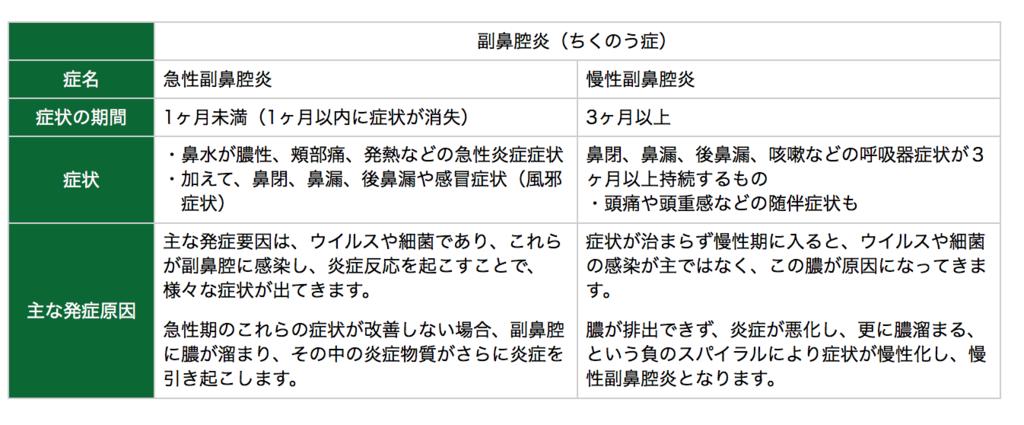 f:id:zamatsuyoshi:20190211233140p:plain