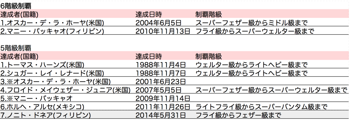 f:id:zamatsuyoshi:20191014221520p:plain