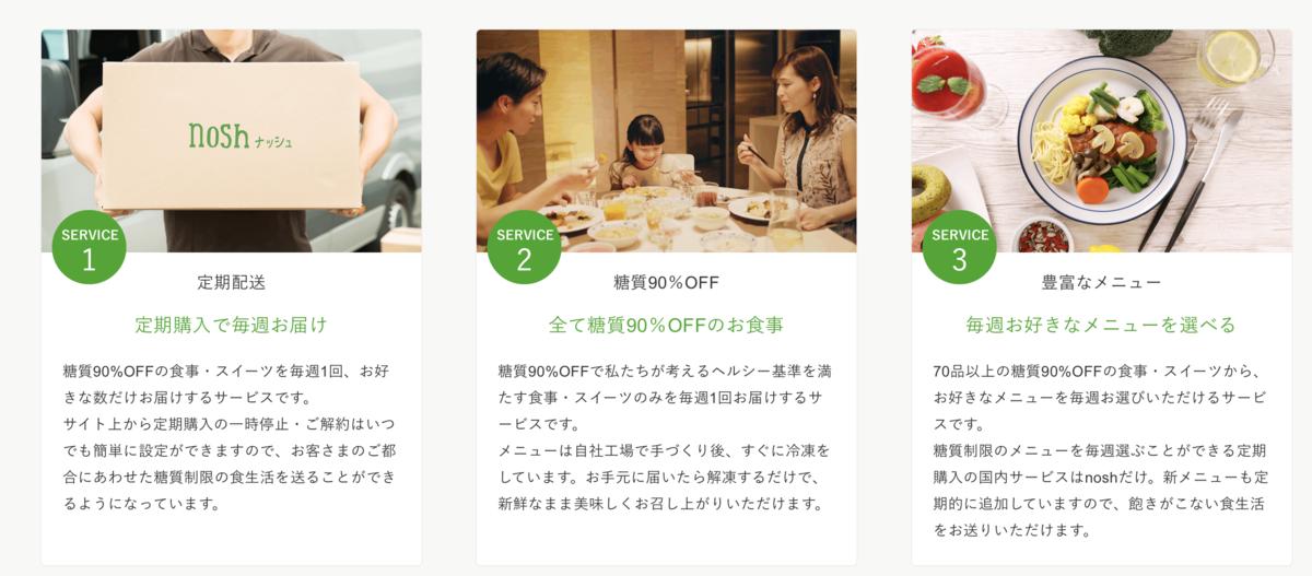 f:id:zamatsuyoshi:20200429211019p:plain