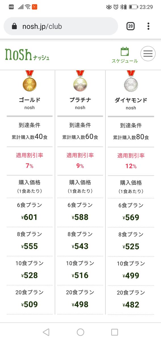 f:id:zamatsuyoshi:20200430011302j:plain