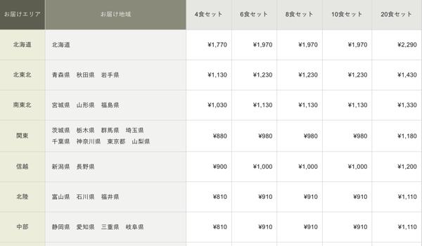 f:id:zamatsuyoshi:20200501031112j:plain