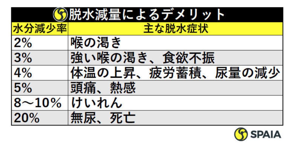 f:id:zamatsuyoshi:20200521172650p:plain