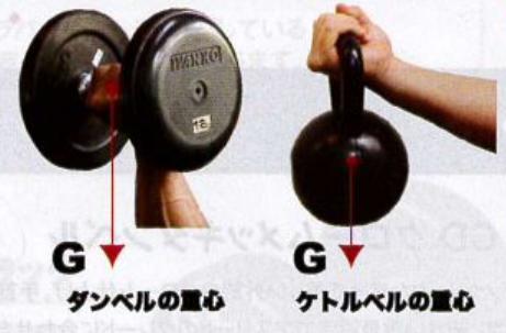 f:id:zansu--fitness:20200524103512p:plain