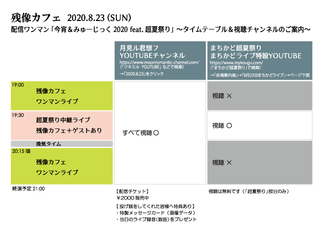 f:id:zanzow:20200820075308p:plain