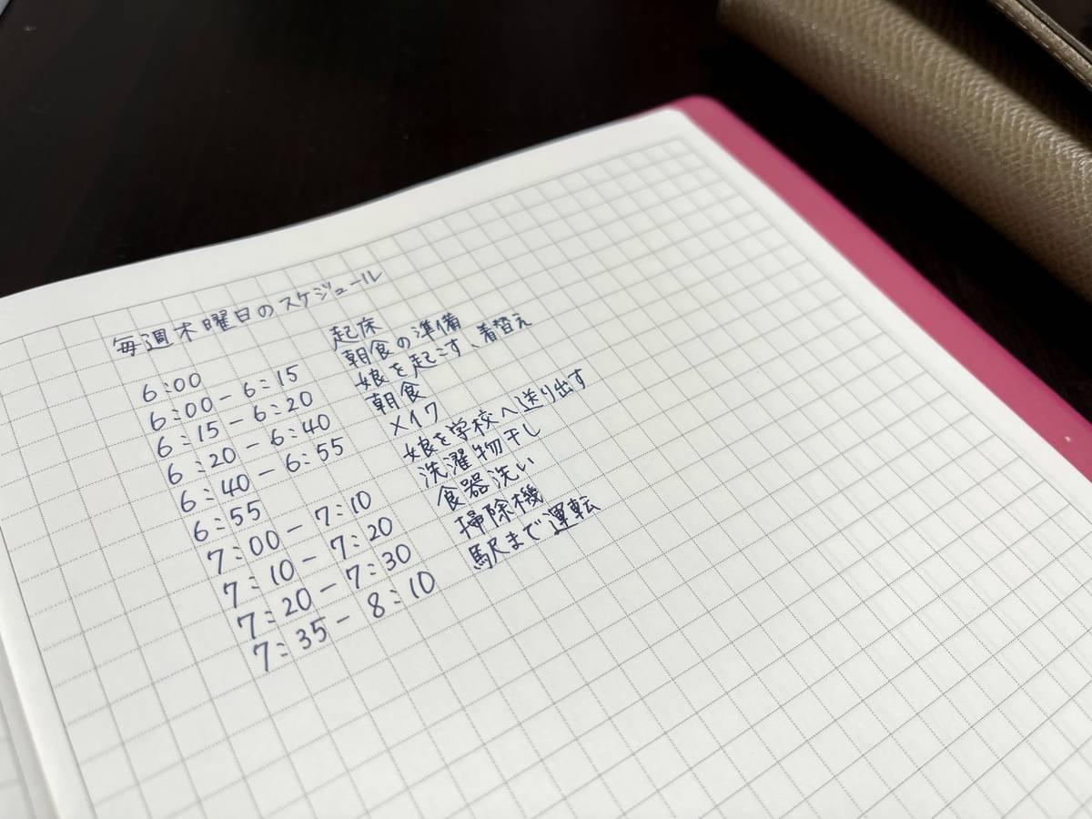 浜松の専門学校で講師の仕事がある日の朝のスケジュール