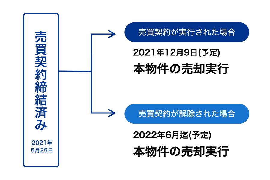 f:id:zaosi:20210611220117p:plain