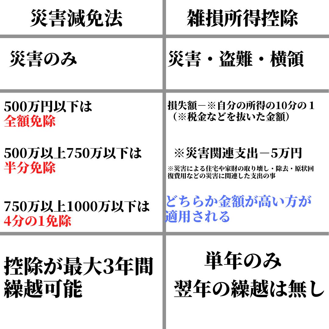f:id:zaoukatu723:20200906152032p:plain