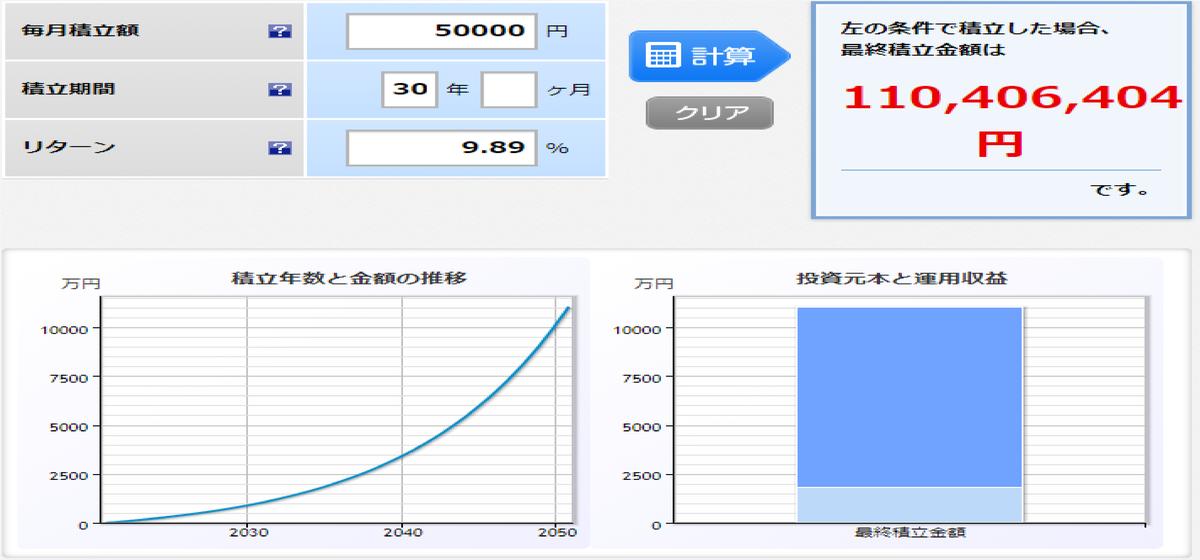 f:id:zaoukatu723:20201030000650p:plain